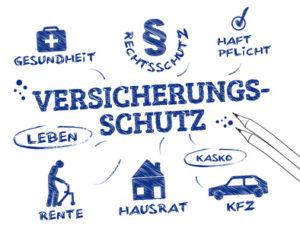 Versicherungsmakler Heidelberg